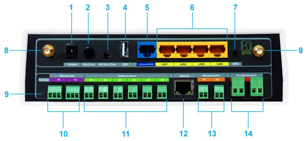 Облачный контроллер BeHome-120 умный дом
